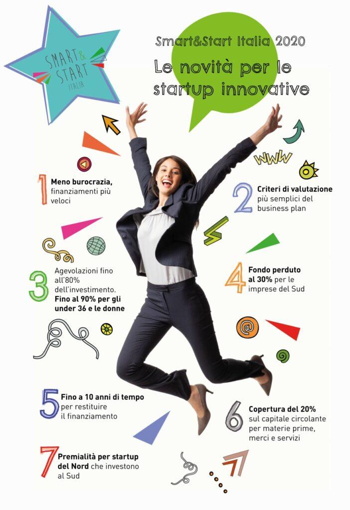 le novità smart&start 2020